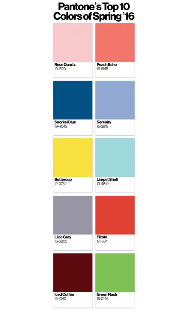 culorile anului 2016 in moda