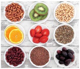 Dieta Disociata pe Culori